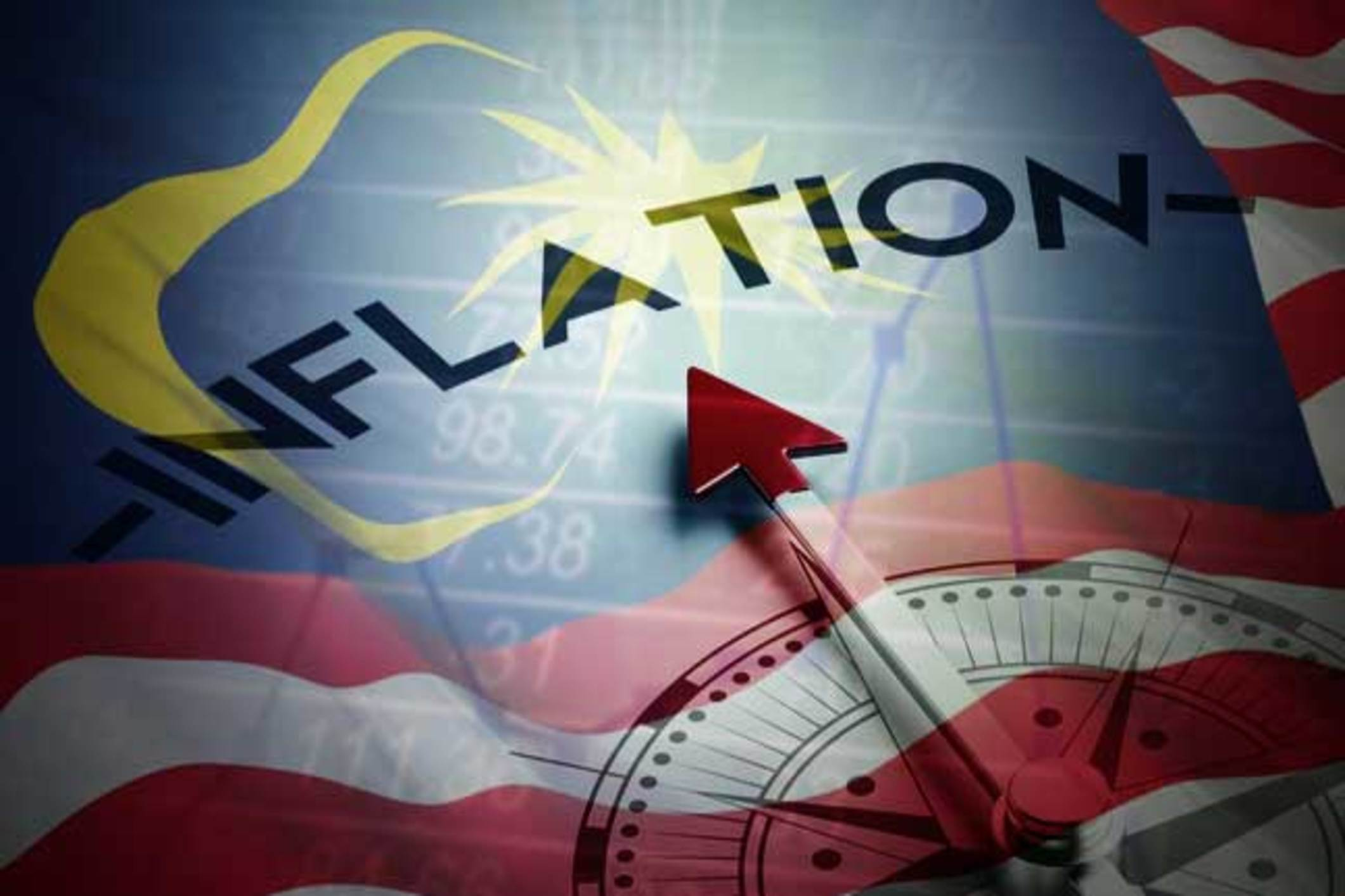 Is Inflation Your Friend or Foe?